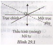 Bài 2 trang 189 SGK vật lý 11