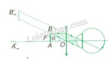 Bài 3 trang 208 SGK Vật lý 11