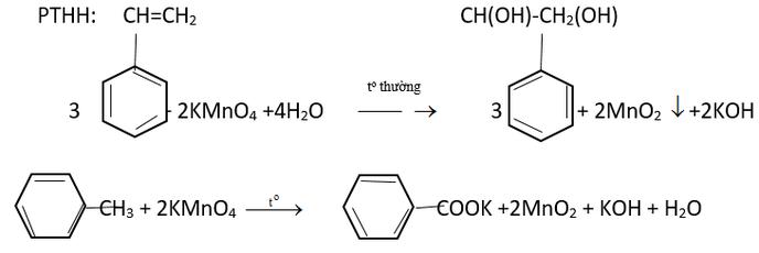 Bài 10 trang 160 SGK Hóa học 11. Trình bày phương pháp hóa học phân biệ