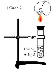 Thí nghiệm 2. Điều chế và thử tính chất của axetilen