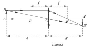 Bài 7 trang 133 SGK Đại số và Giải tích 11