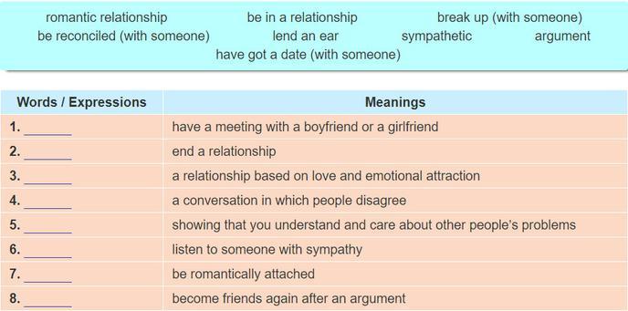Nghia cua tu dating