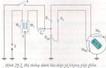 cấu tạo của hệ thống đánh lửa điện tử không tiếp điểm
