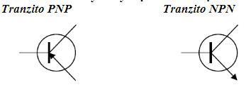Câu 2 trang 116 SGK Công nghệ 12